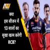 RCB Schedule, IPL 2021