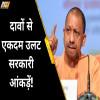 up panchayat election, yogi government